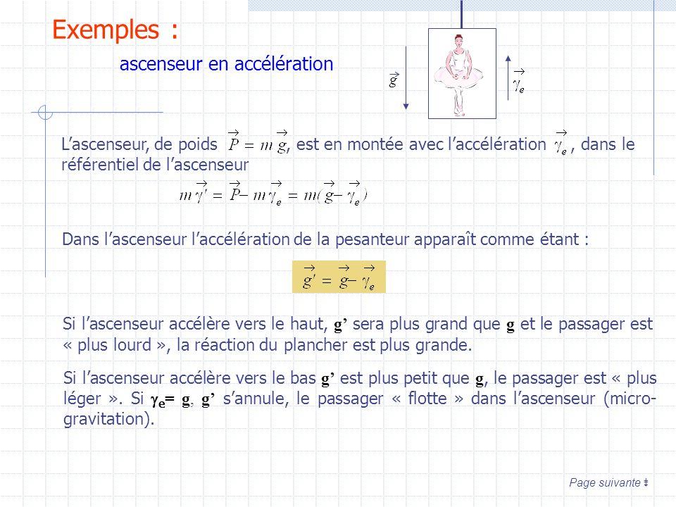 Exemples : ascenseur en accélération Dans lascenseur laccélération de la pesanteur apparaît comme étant : Si lascenseur accélère vers le haut, g sera