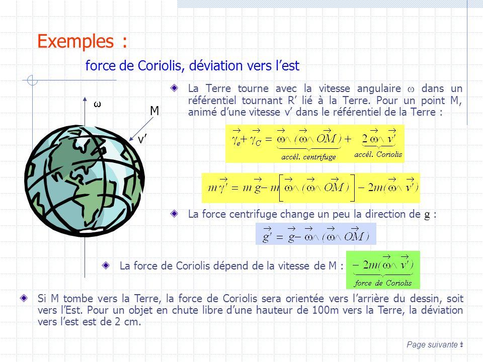 La Terre tourne avec la vitesse angulaire dans un référentiel tournant R lié à la Terre. Pour un point M, animé dune vitesse v dans le référentiel de
