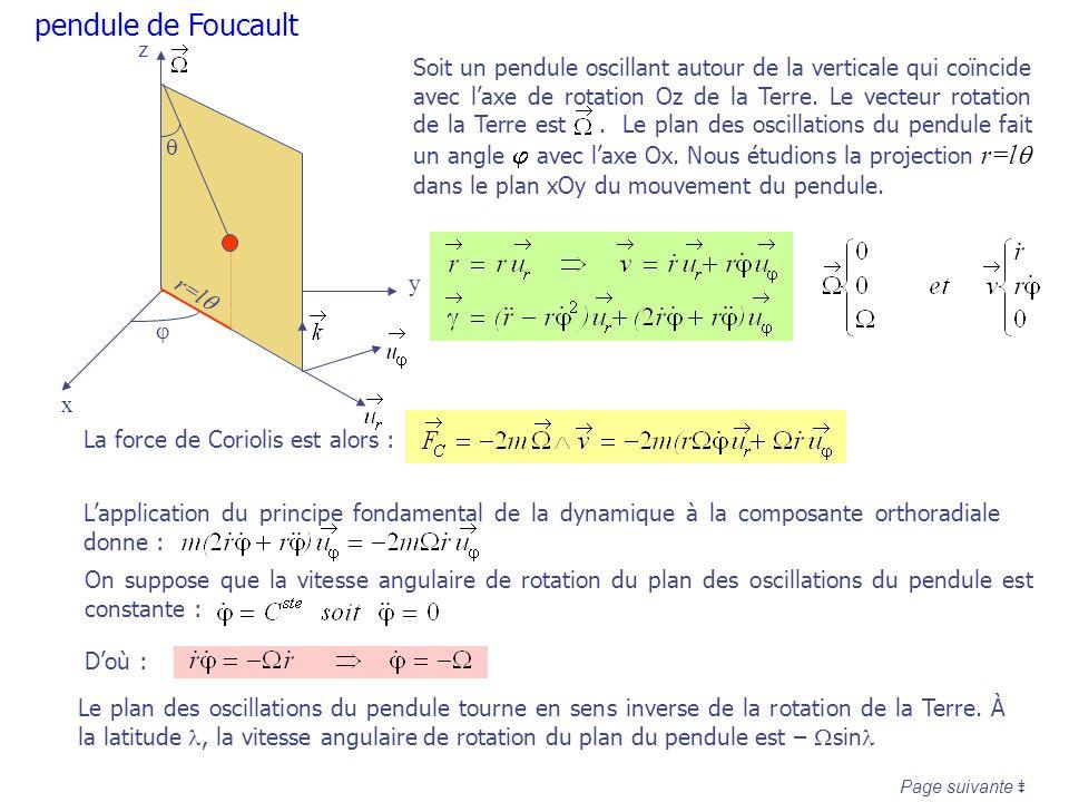 r=l x z y Soit un pendule oscillant autour de la verticale qui coïncide avec laxe de rotation Oz de la Terre. Le vecteur rotation de la Terre est. Le