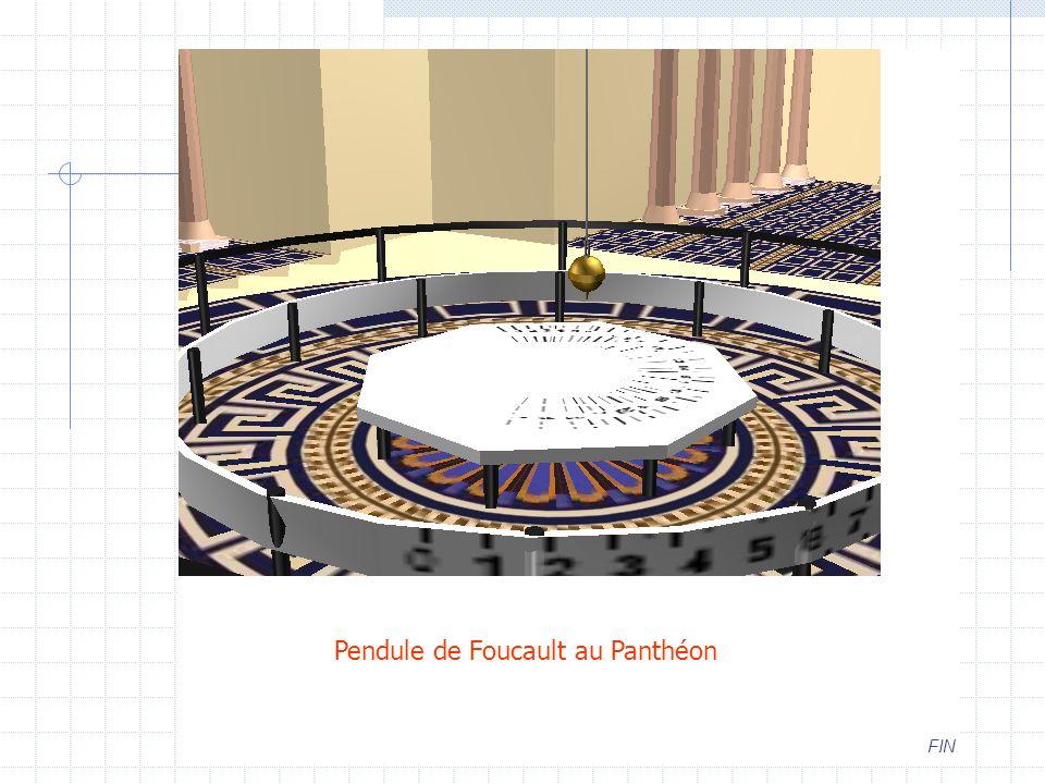 Pendule de Foucault au Panthéon FIN