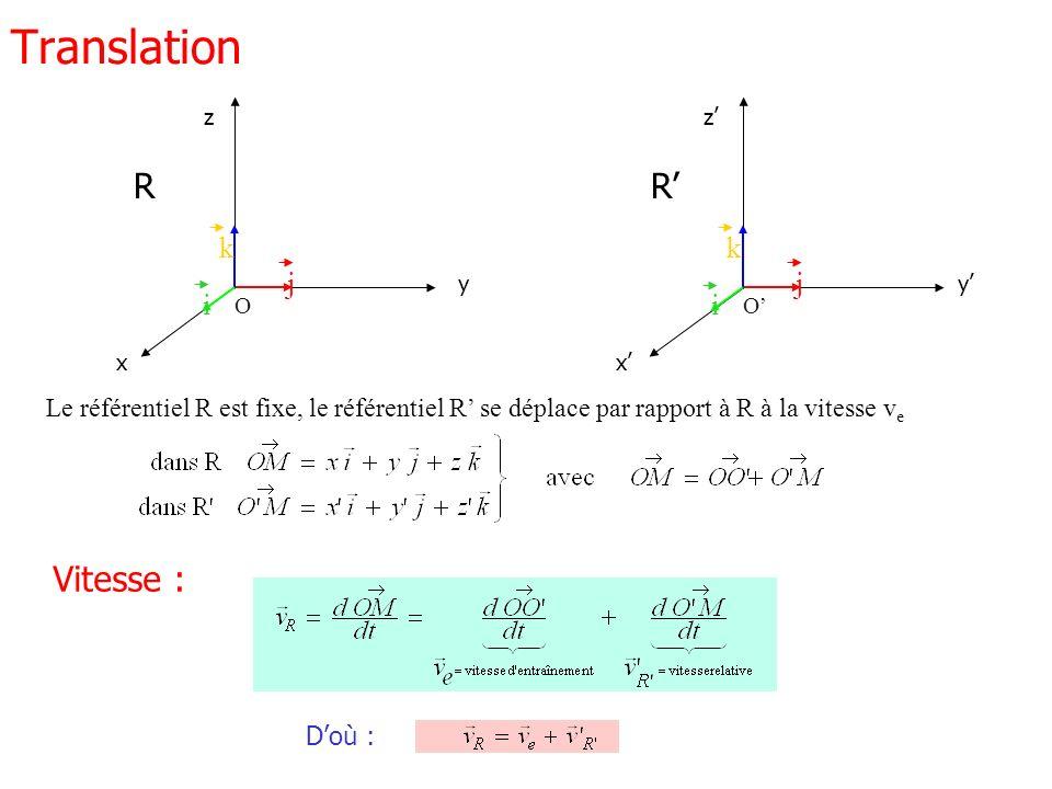 Translation O j i k x y z R O j i k x y z R Le référentiel R est fixe, le référentiel R se déplace par rapport à R à la vitesse v e Doù : Vitesse :