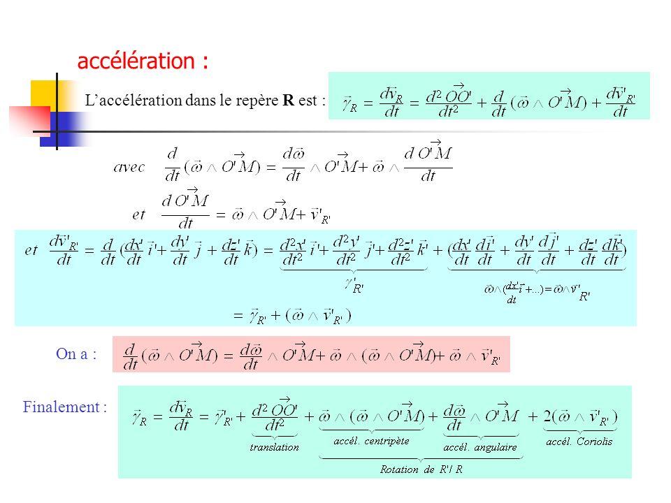 accélération : Laccélération dans le repère R est : Finalement : On a :