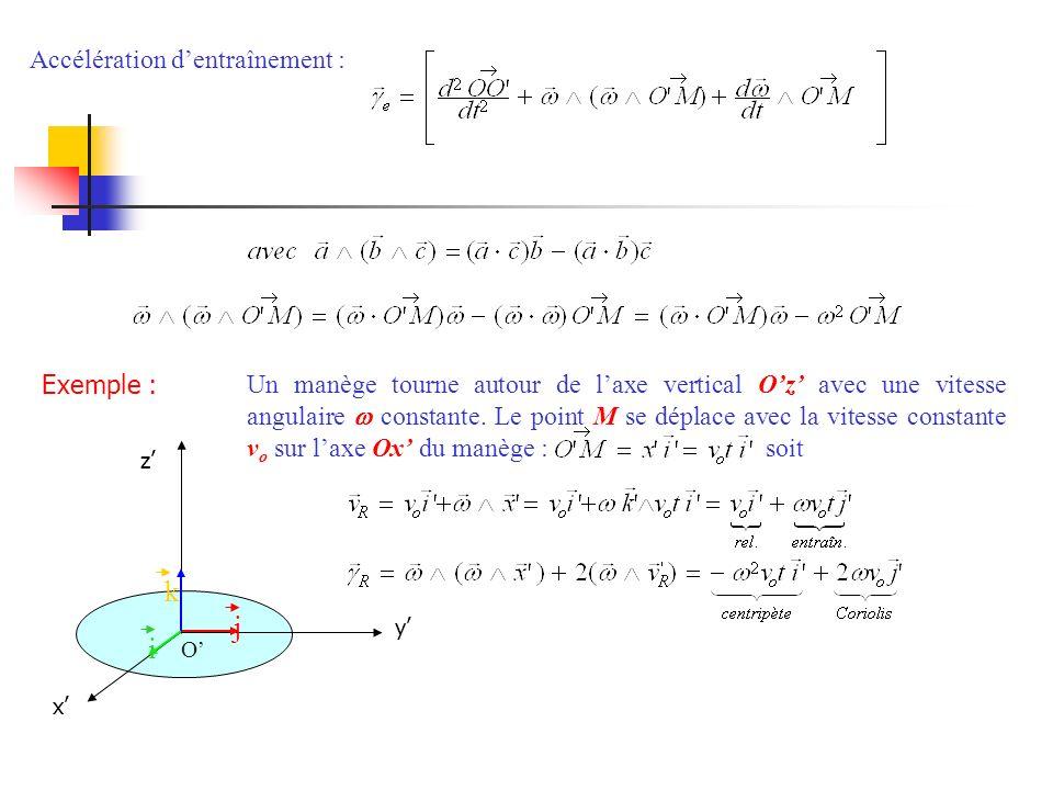 O j i k x y z Un manège tourne autour de laxe vertical Oz avec une vitesse angulaire constante. Le point M se déplace avec la vitesse constante v o su