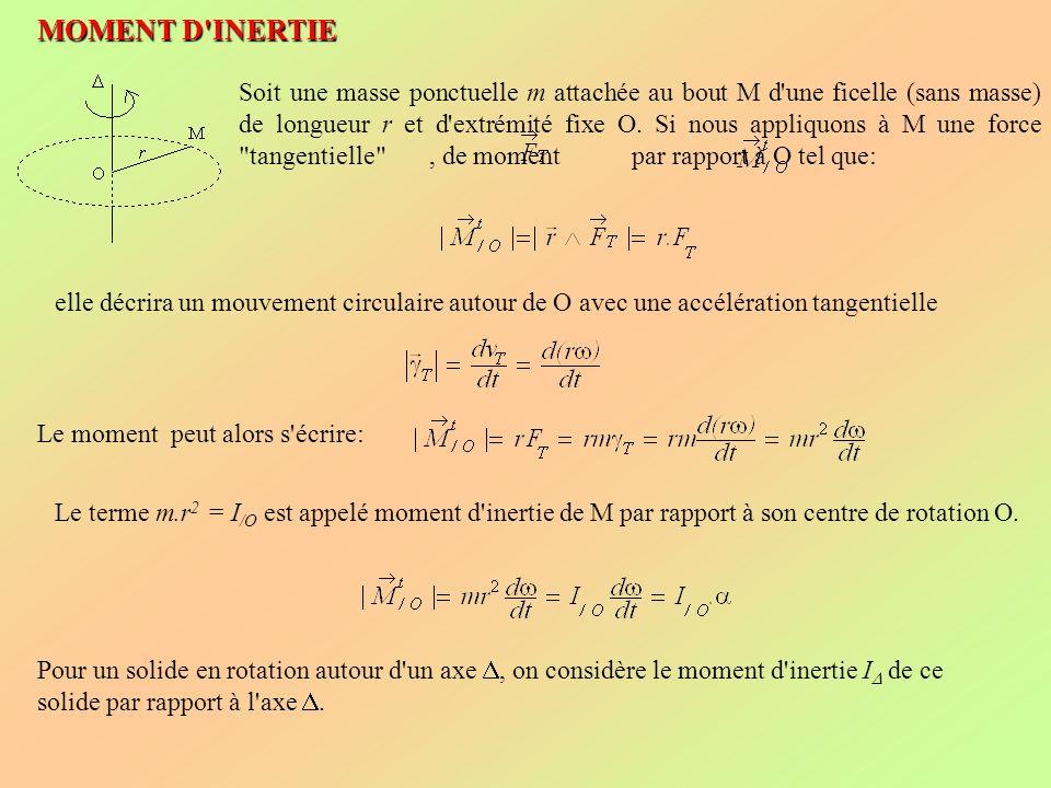 Le terme m.r 2 = I /O est appelé moment d'inertie de M par rapport à son centre de rotation O. MOMENT D'INERTIE Soit une masse ponctuelle m attachée a