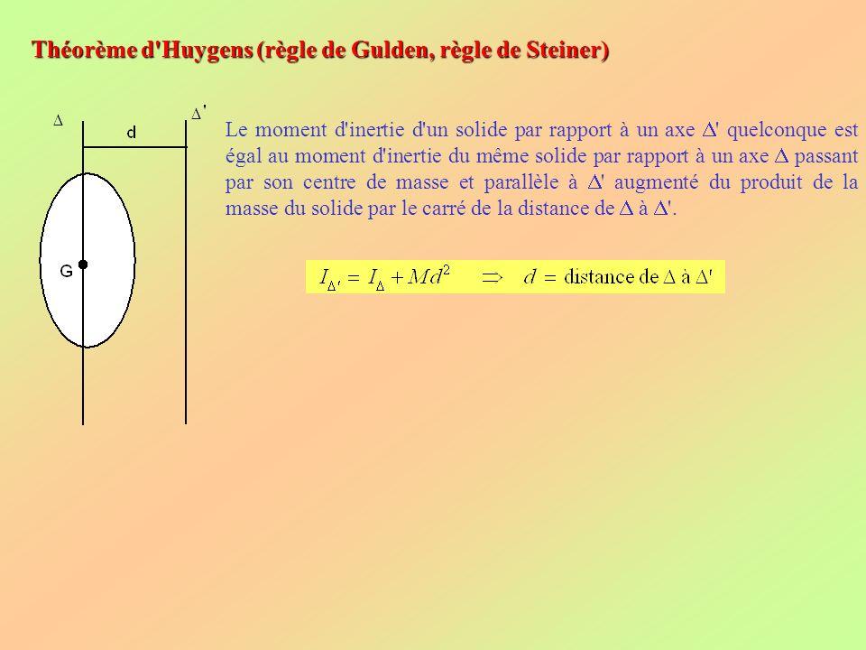 Théorème d'Huygens (règle de Gulden, règle de Steiner) Le moment d'inertie d'un solide par rapport à un axe ' quelconque est égal au moment d'inertie