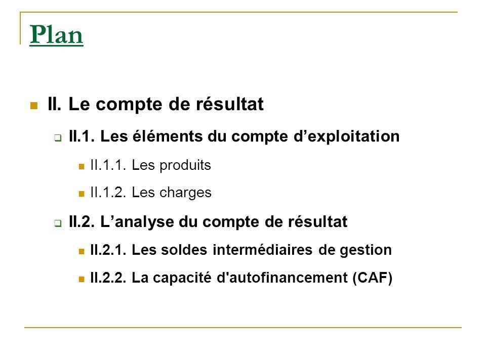 Plan II. Le compte de résultat II.1. Les éléments du compte dexploitation II.1.1. Les produits II.1.2. Les charges II.2. Lanalyse du compte de résulta