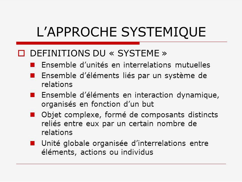 LAPPROCHE SYSTEMIQUE DEFINITIONS DU « SYSTEME » Ensemble dunités en interrelations mutuelles Ensemble déléments liés par un système de relations Ensem