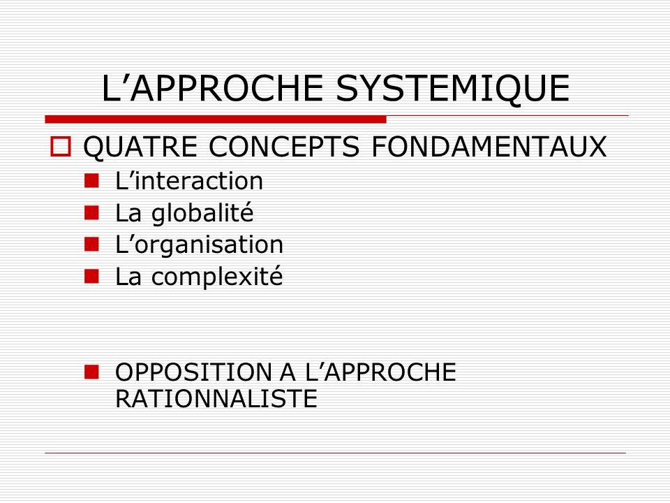 LAPPROCHE SYSTEMIQUE TOUT SYSTEME EST CONFRONTE AUX MEMES PROBLEMES Rapports avec lenvironnement Organisation en modules et niveaux Conservation des systèmes Besoin de variété Évolution des systèmes