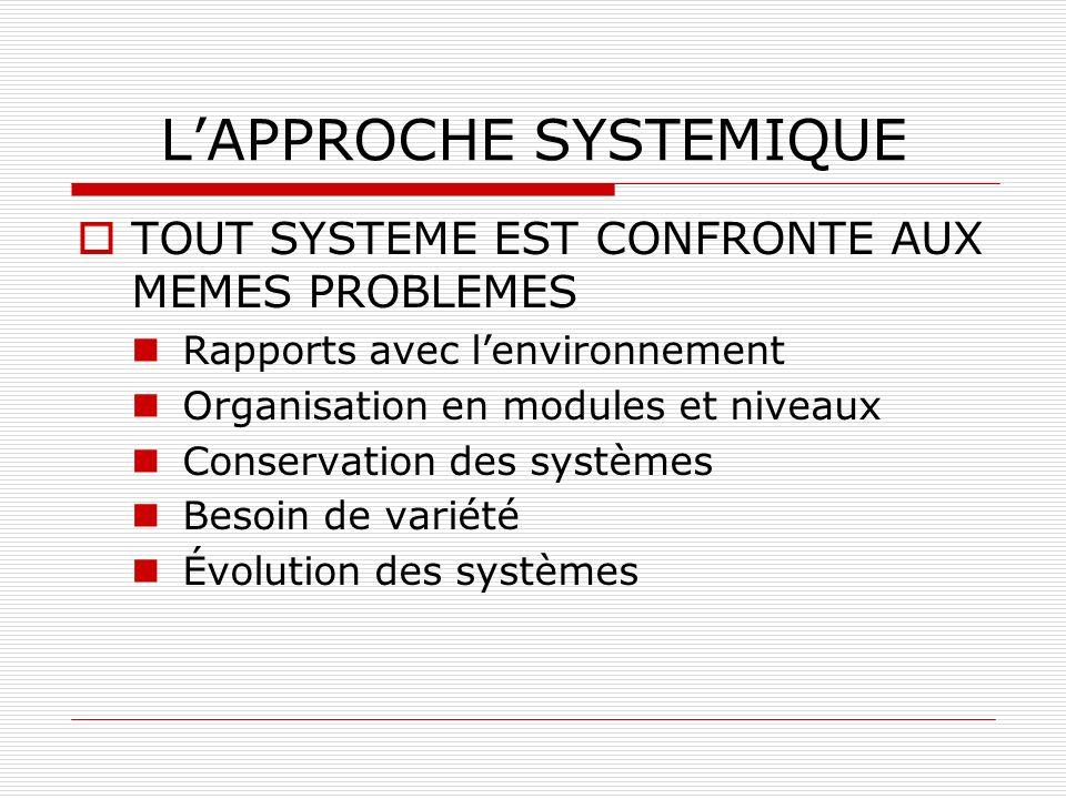 LAPPROCHE SYSTEMIQUE TOUT SYSTEME EST CONFRONTE AUX MEMES PROBLEMES Rapports avec lenvironnement Organisation en modules et niveaux Conservation des s
