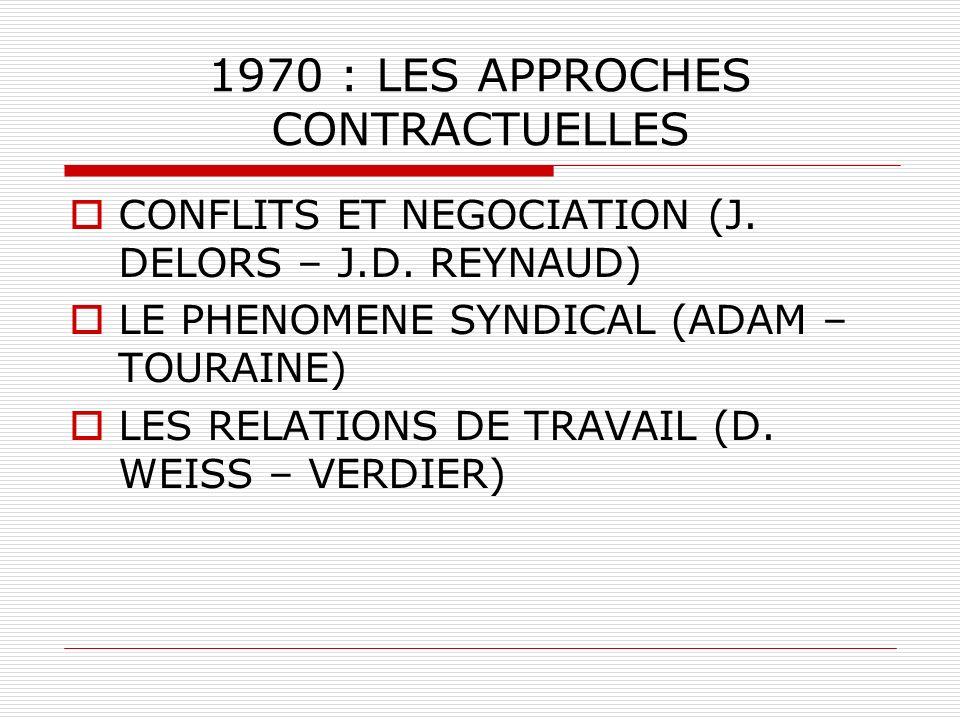 1970 : LES APPROCHES CONTRACTUELLES CONFLITS SOCIAUX NEGOCIATION DACCORDS NEGOCIATION SUR LEVOLUTION DE LENTREPRISE REFLEXION SUR LES REGLES A METTRE EN PLACE POUR REGULER LES CONFLITS ECOUTE ACTIVE DES ACTEURS INTERNES ACTEUR SYNDICAL = CONTREPOIDS IMPORTANCE DU CADRE JURIDIQUE