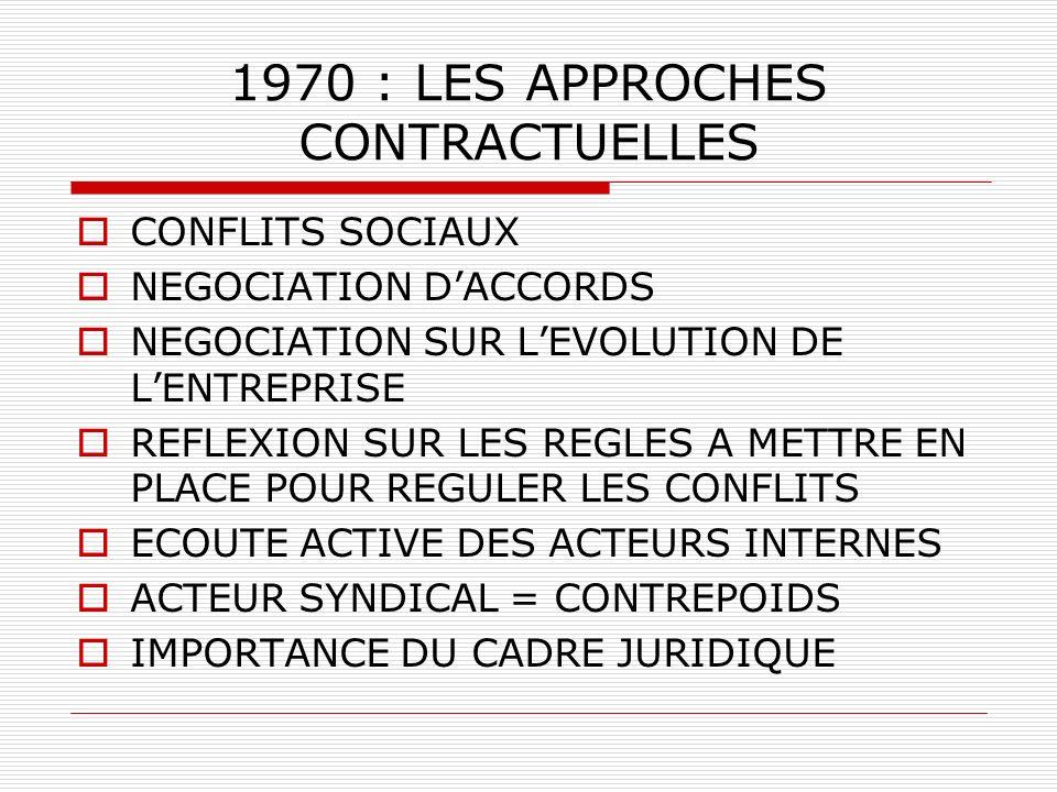 1970 : LES APPROCHES CONTRACTUELLES CONFLITS SOCIAUX NEGOCIATION DACCORDS NEGOCIATION SUR LEVOLUTION DE LENTREPRISE REFLEXION SUR LES REGLES A METTRE