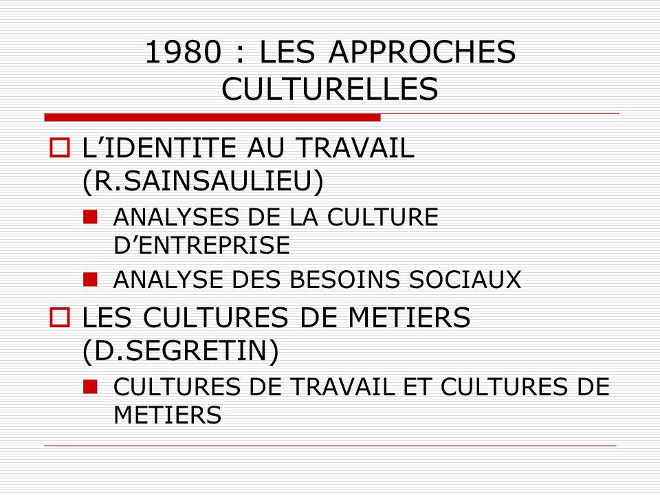 1980 : LES APPROCHES CULTURELLES LIDENTITE AU TRAVAIL (R.SAINSAULIEU) ANALYSES DE LA CULTURE DENTREPRISE ANALYSE DES BESOINS SOCIAUX LES CULTURES DE M