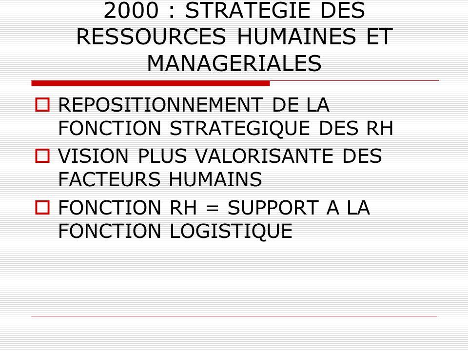 2000 : STRATEGIE DES RESSOURCES HUMAINES ET MANAGERIALES REPOSITIONNEMENT DE LA FONCTION STRATEGIQUE DES RH VISION PLUS VALORISANTE DES FACTEURS HUMAI