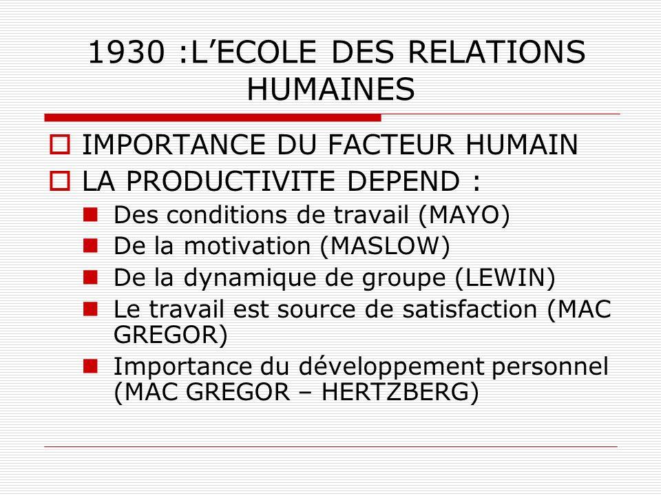 1930 :LECOLE DES RELATIONS HUMAINES IMPORTANCE DU FACTEUR HUMAIN LA PRODUCTIVITE DEPEND : Des conditions de travail (MAYO) De la motivation (MASLOW) D