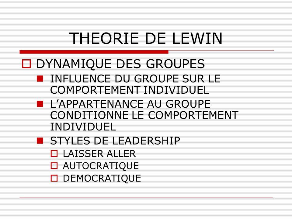 THEORIE DE LEWIN DYNAMIQUE DES GROUPES INFLUENCE DU GROUPE SUR LE COMPORTEMENT INDIVIDUEL LAPPARTENANCE AU GROUPE CONDITIONNE LE COMPORTEMENT INDIVIDU