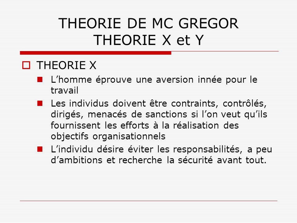 THEORIE DE MC GREGOR THEORIE X et Y THEORIE X Lhomme éprouve une aversion innée pour le travail Les individus doivent être contraints, contrôlés, diri