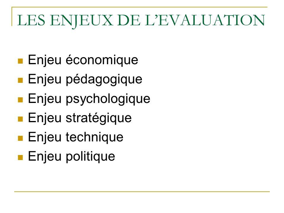 LES ENJEUX DE LEVALUATION Enjeu économique Enjeu pédagogique Enjeu psychologique Enjeu stratégique Enjeu technique Enjeu politique