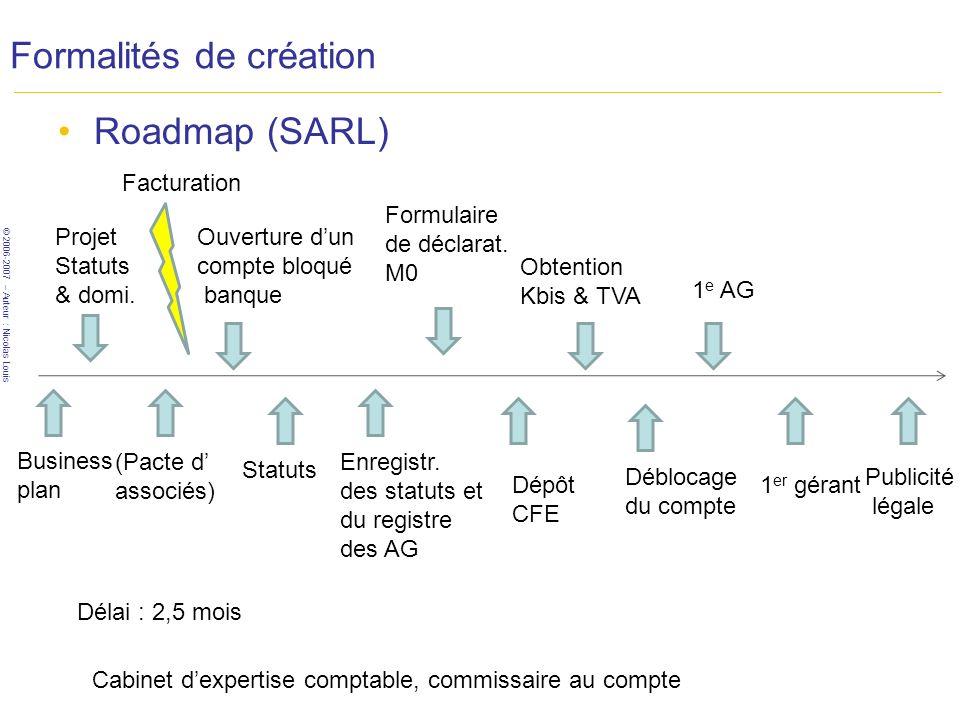 © 2006-2007 – Auteur : Nicolas Louis Formalités de création Roadmap (SARL) Business plan (Pacte d associés) Statuts Enregistr. des statuts et du regis