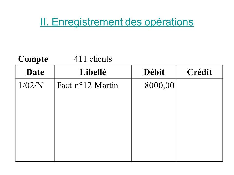 II. Enregistrement des opérations Compte411 clients DateLibelléDébitCrédit 1/02/NFact n°12 Martin8000,00