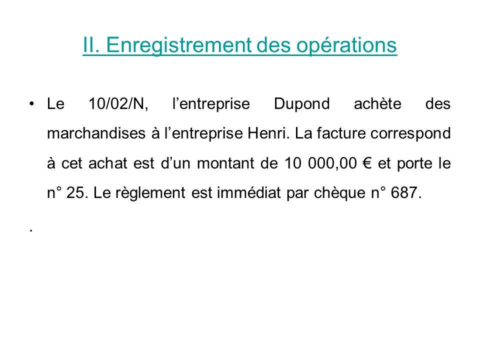 II. Enregistrement des opérations Le 10/02/N, lentreprise Dupond achète des marchandises à lentreprise Henri. La facture correspond à cet achat est du