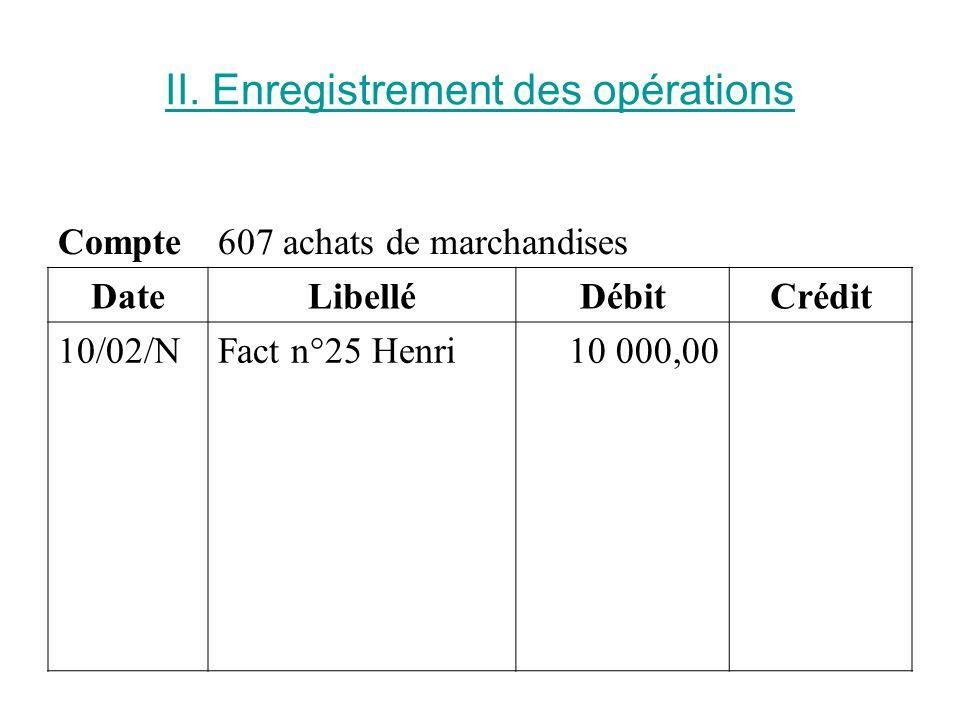 II. Enregistrement des opérations Compte607 achats de marchandises DateLibelléDébitCrédit 10/02/NFact n°25 Henri10 000,00