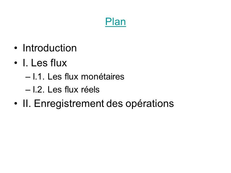 Plan Introduction I. Les flux –I.1. Les flux monétaires –I.2. Les flux réels II. Enregistrement des opérations