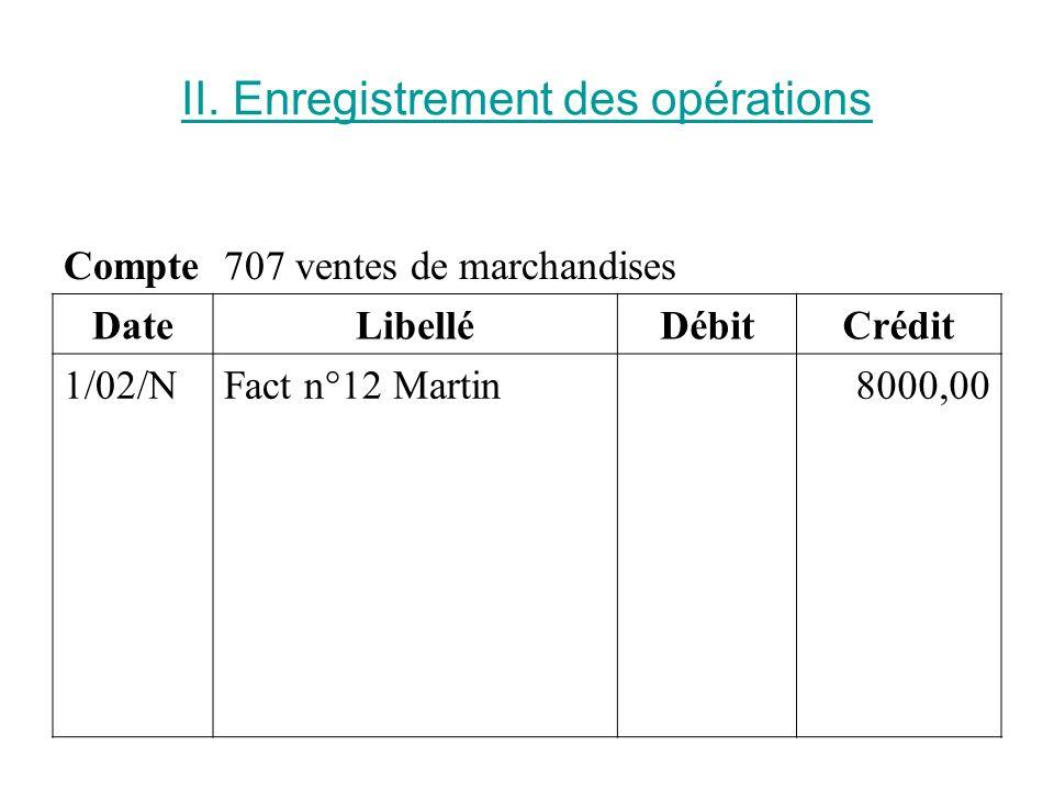 II. Enregistrement des opérations Compte707 ventes de marchandises DateLibelléDébitCrédit 1/02/NFact n°12 Martin 8000,00