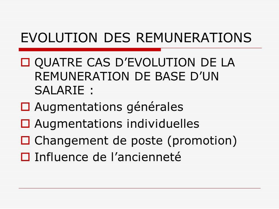 EVOLUTION DES REMUNERATIONS QUATRE CAS DEVOLUTION DE LA REMUNERATION DE BASE DUN SALARIE : Augmentations générales Augmentations individuelles Changem
