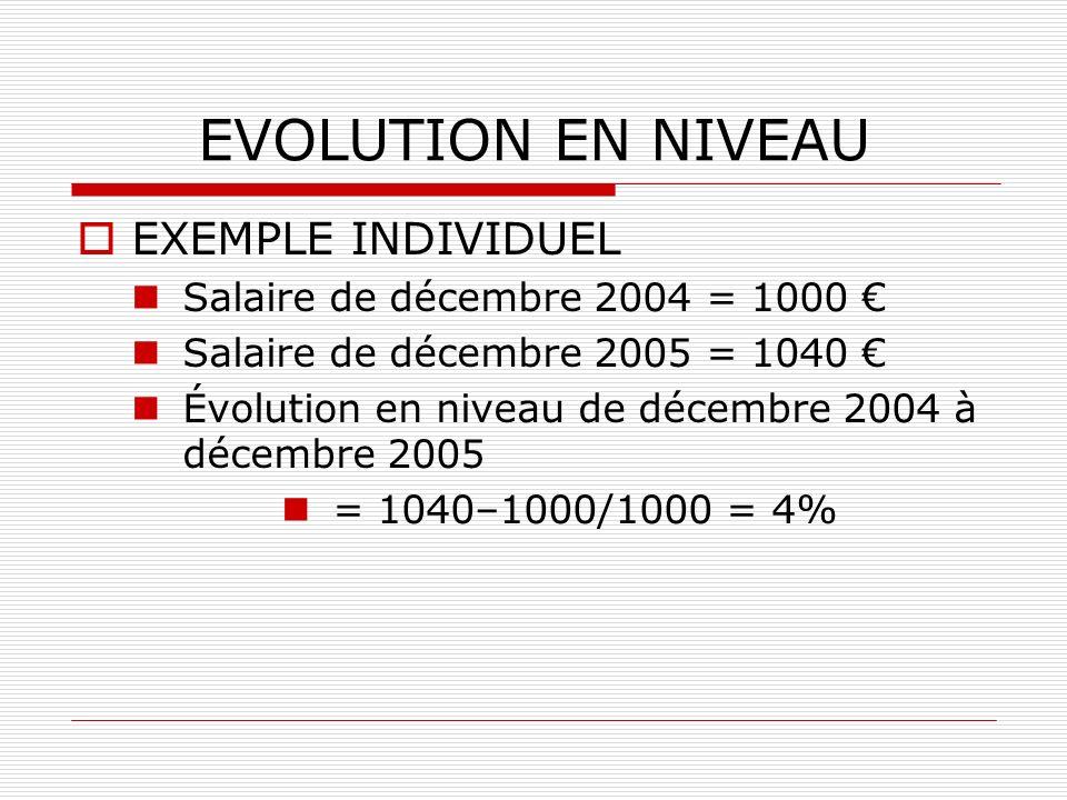 EVOLUTION EN NIVEAU EXEMPLE INDIVIDUEL Salaire de décembre 2004 = 1000 Salaire de décembre 2005 = 1040 Évolution en niveau de décembre 2004 à décembre
