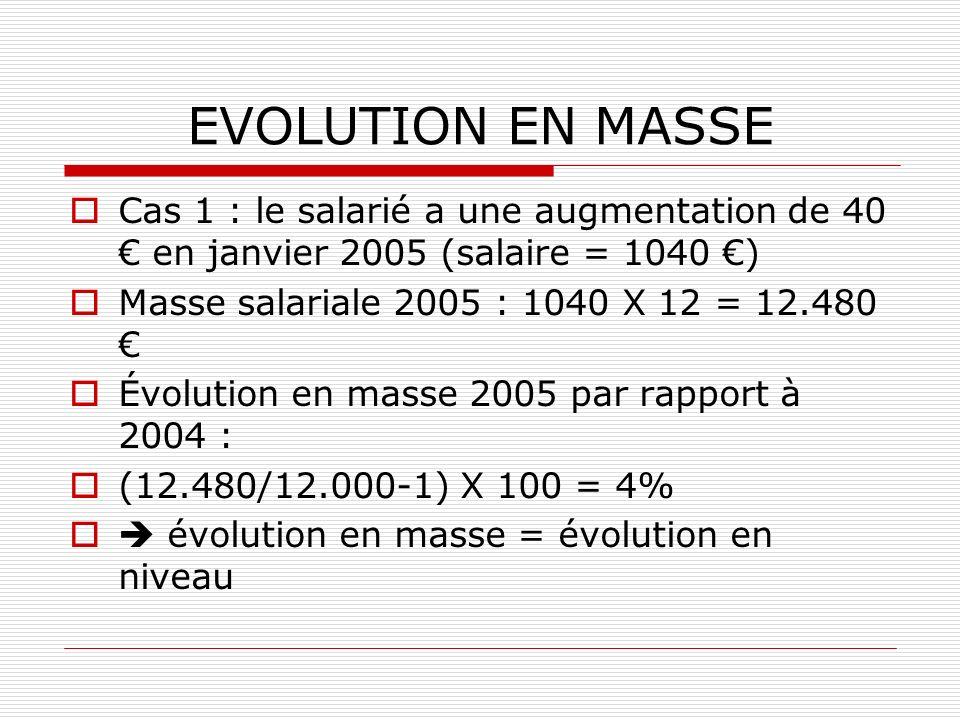 EVOLUTION EN MASSE Cas 1 : le salarié a une augmentation de 40 en janvier 2005 (salaire = 1040 ) Masse salariale 2005 : 1040 X 12 = 12.480 Évolution e
