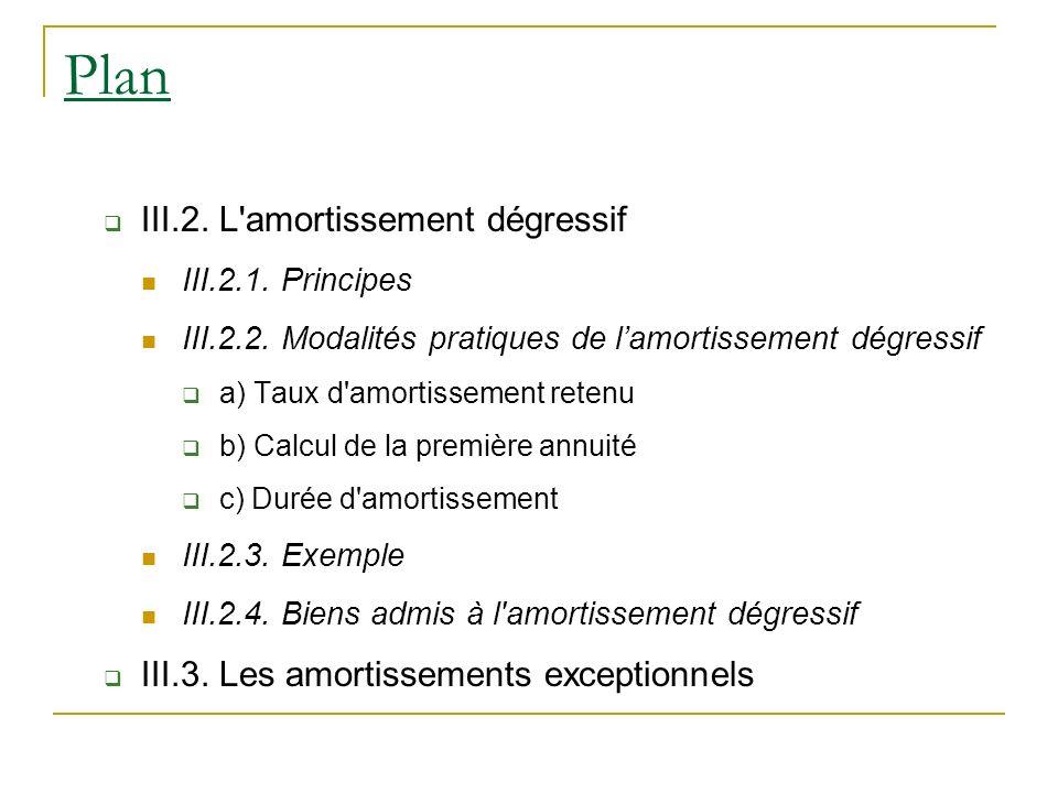 Plan III.2. L'amortissement dégressif III.2.1. Principes III.2.2. Modalités pratiques de lamortissement dégressif a) Taux d'amortissement retenu b) Ca