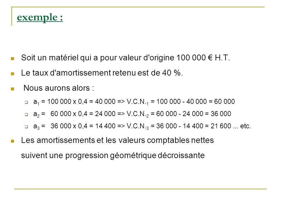 exemple : Soit un matériel qui a pour valeur d'origine 100 000 H.T. Le taux d'amortissement retenu est de 40 %. Nous aurons alors : a 1 = 100 000 x 0,