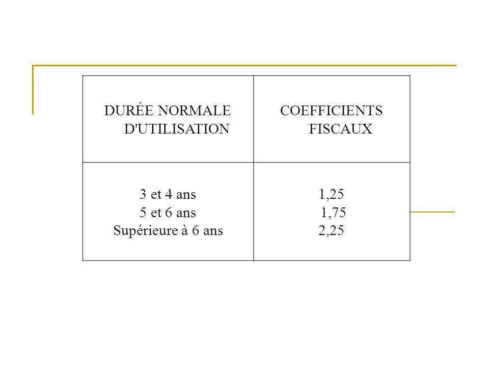 DURÉE NORMALE D'UTILISATION COEFFICIENTS FISCAUX 3 et 4 ans 5 et 6 ans Supérieure à 6 ans 1,25 1,75 2,25