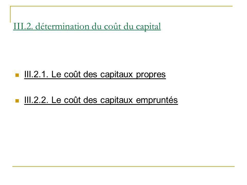 III.2.détermination du coût du capital III.2.1. Le coût des capitaux propres III.2.2.