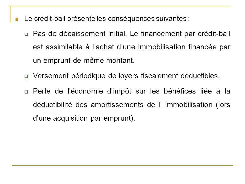 Le crédit-bail présente les conséquences suivantes : Pas de décaissement initial.