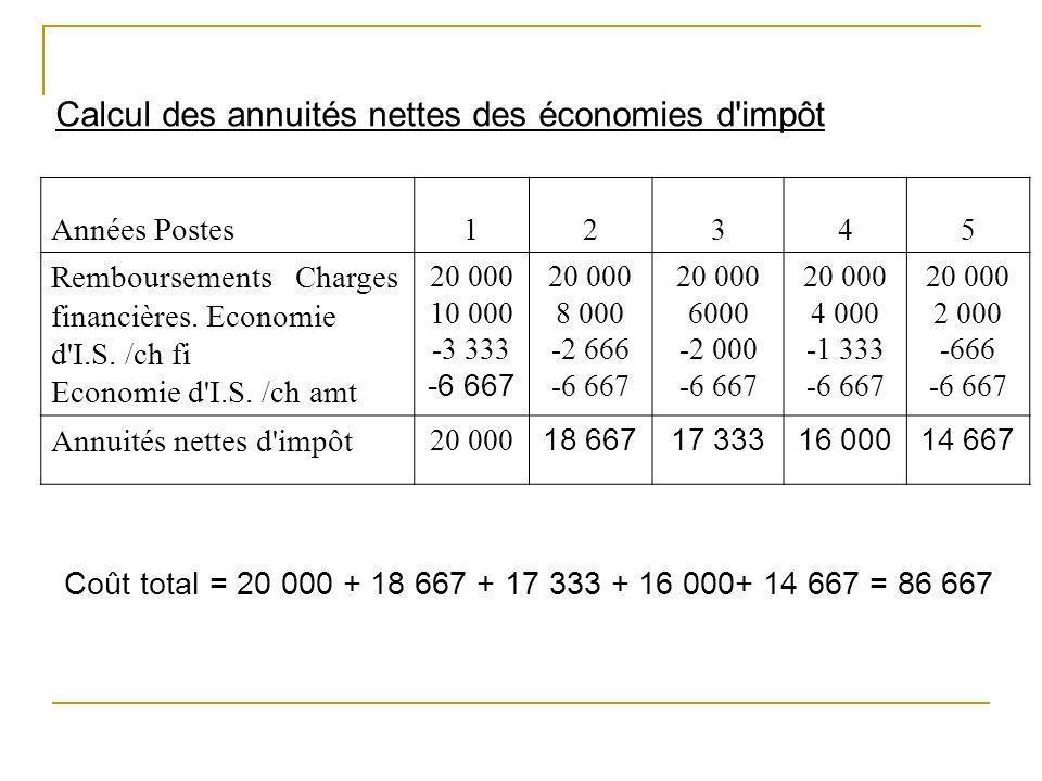 Calcul des annuités nettes des économies d impôt Années Postes 12345 Remboursements Charges financières.