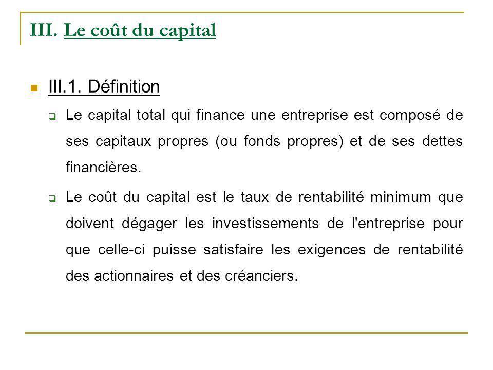 III.Le coût du capital III.1.