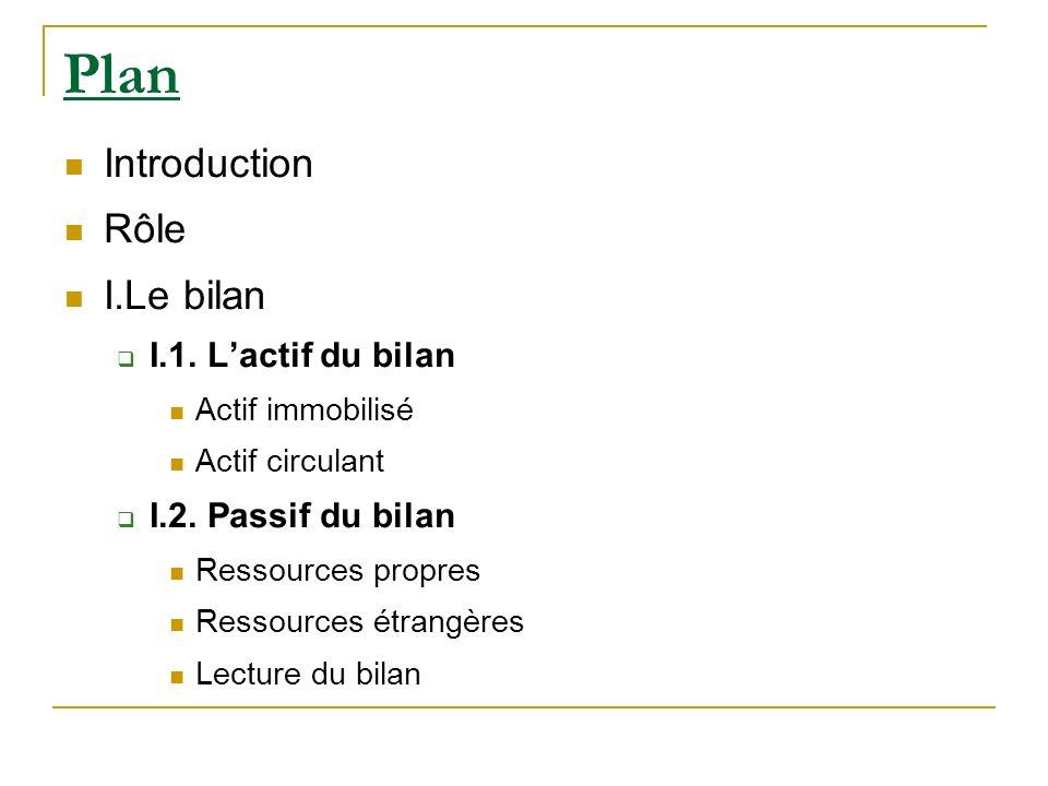 Plan Introduction Rôle I.Le bilan I.1. Lactif du bilan Actif immobilisé Actif circulant I.2. Passif du bilan Ressources propres Ressources étrangères