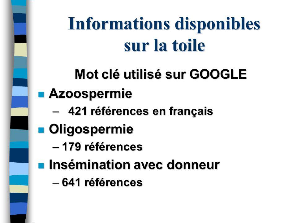Informations disponibles sur la toile Mot clé utilisé sur GOOGLE n Azoospermie – 421 références en français n Oligospermie –179 références n Inséminat