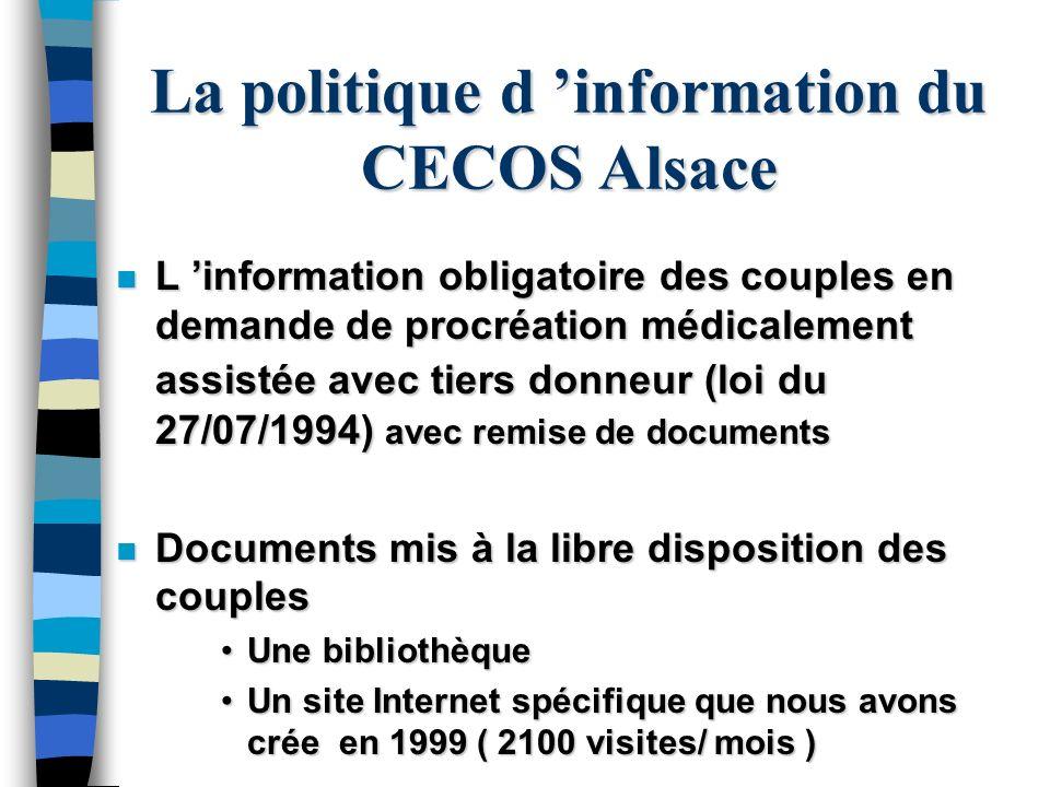 La politique d information du CECOS Alsace n L information obligatoire des couples en demande de procréation médicalement assistée avec tiers donneur(