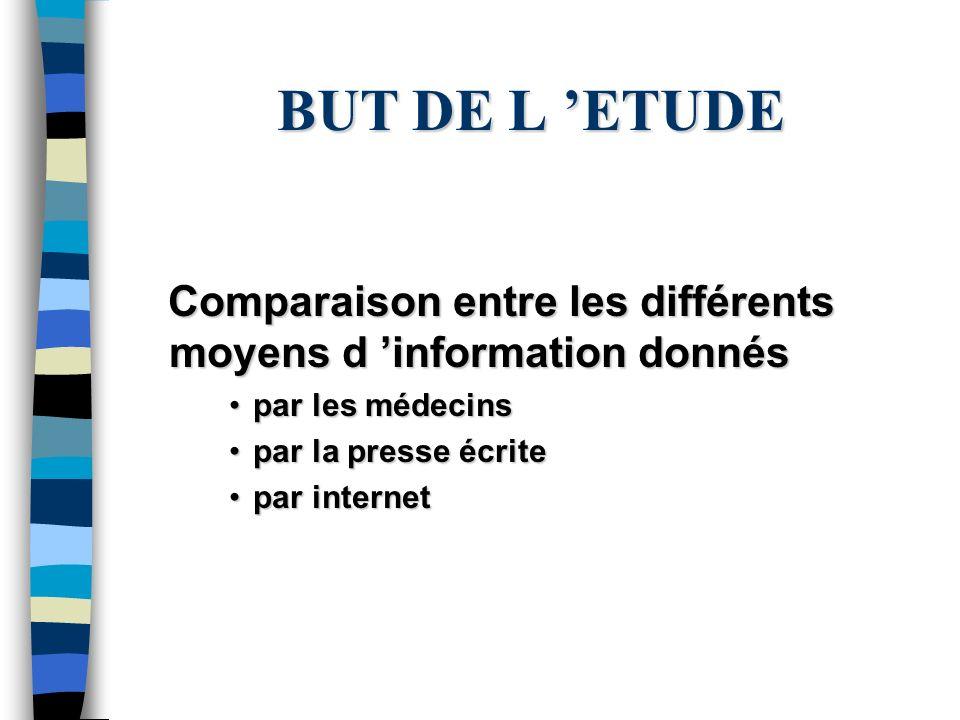 BUT DE L ETUDE Comparaison entre les différents moyens d information donnés Comparaison entre les différents moyens d information donnés par les médec