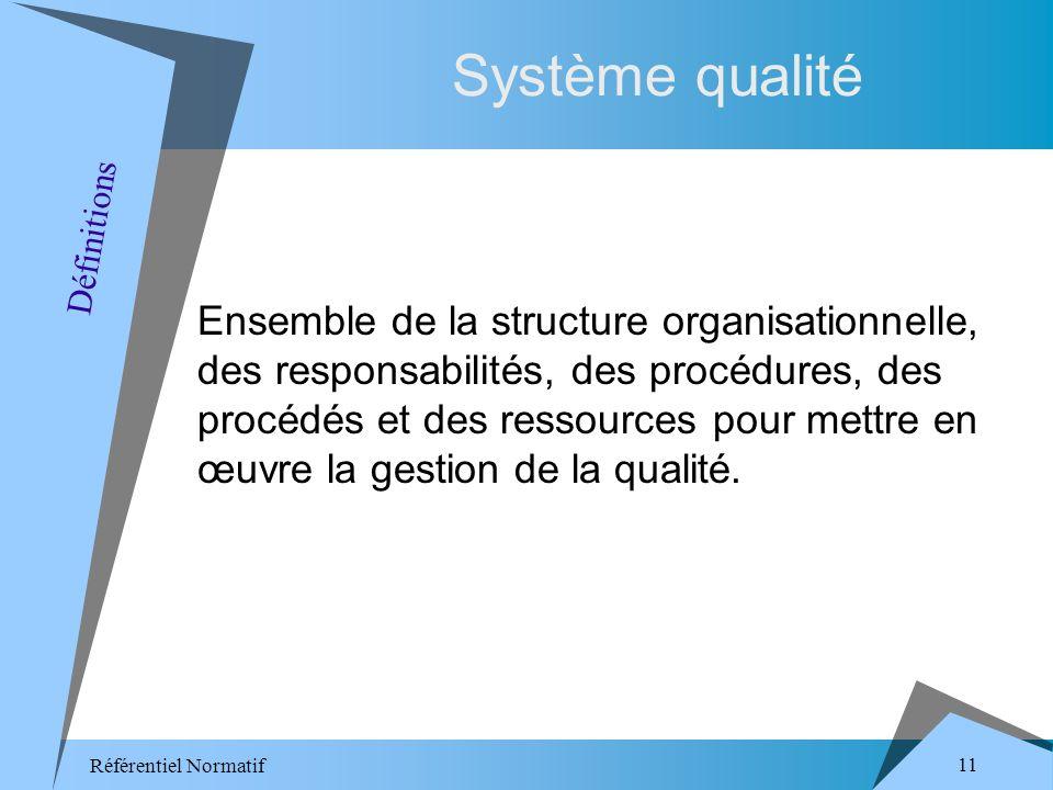 Référentiel Normatif 11 Système qualité Ensemble de la structure organisationnelle, des responsabilités, des procédures, des procédés et des ressources pour mettre en œuvre la gestion de la qualité.