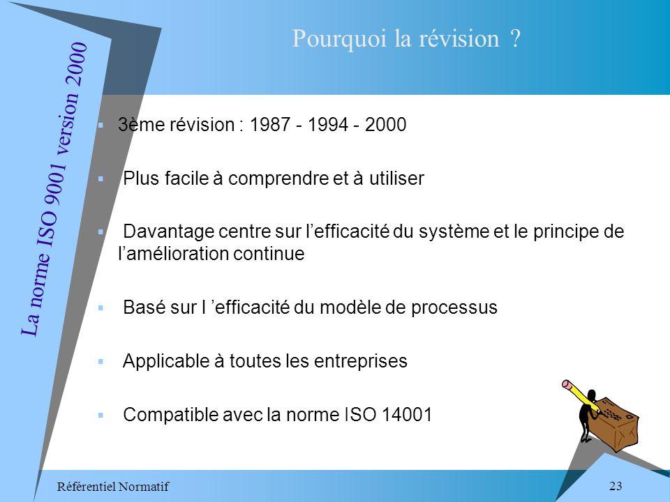 Référentiel Normatif 23 3ème révision : 1987 - 1994 - 2000 Plus facile à comprendre et à utiliser Davantage centre sur lefficacité du système et le principe de lamélioration continue Basé sur l efficacité du modèle de processus Applicable à toutes les entreprises Compatible avec la norme ISO 14001 Pourquoi la révision .