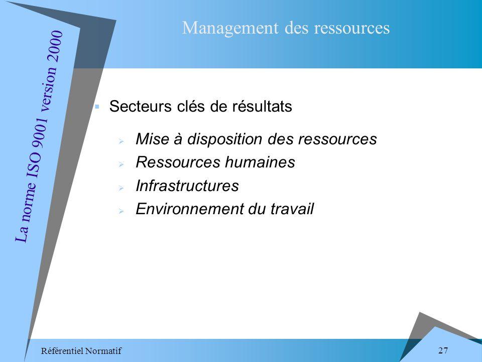 Référentiel Normatif 27 Secteurs clés de résultats Mise à disposition des ressources Ressources humaines Infrastructures Environnement du travail Management des ressources La norme ISO 9001 version 2000