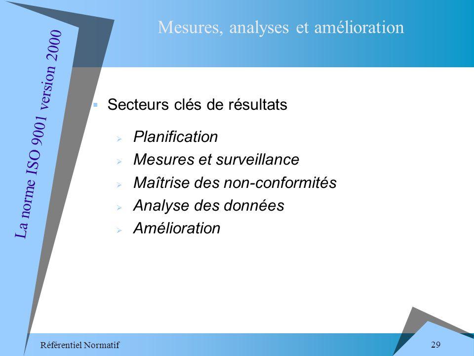 Référentiel Normatif 29 Secteurs clés de résultats Planification Mesures et surveillance Maîtrise des non-conformités Analyse des données Amélioration Mesures, analyses et amélioration La norme ISO 9001 version 2000