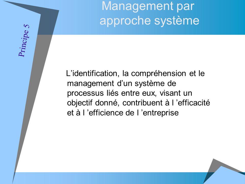 Lidentification, la compréhension et le management dun système de processus liés entre eux, visant un objectif donné, contribuent à l efficacité et à l efficience de l entreprise Management par approche système Principe 5