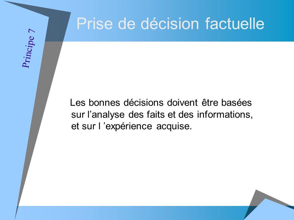 Les bonnes décisions doivent être basées sur lanalyse des faits et des informations, et sur l expérience acquise.