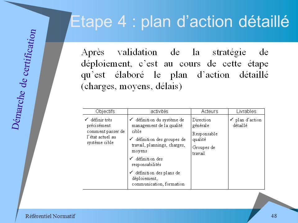 Référentiel Normatif 48 Etape 4 : plan daction détaillé Démarche de certification