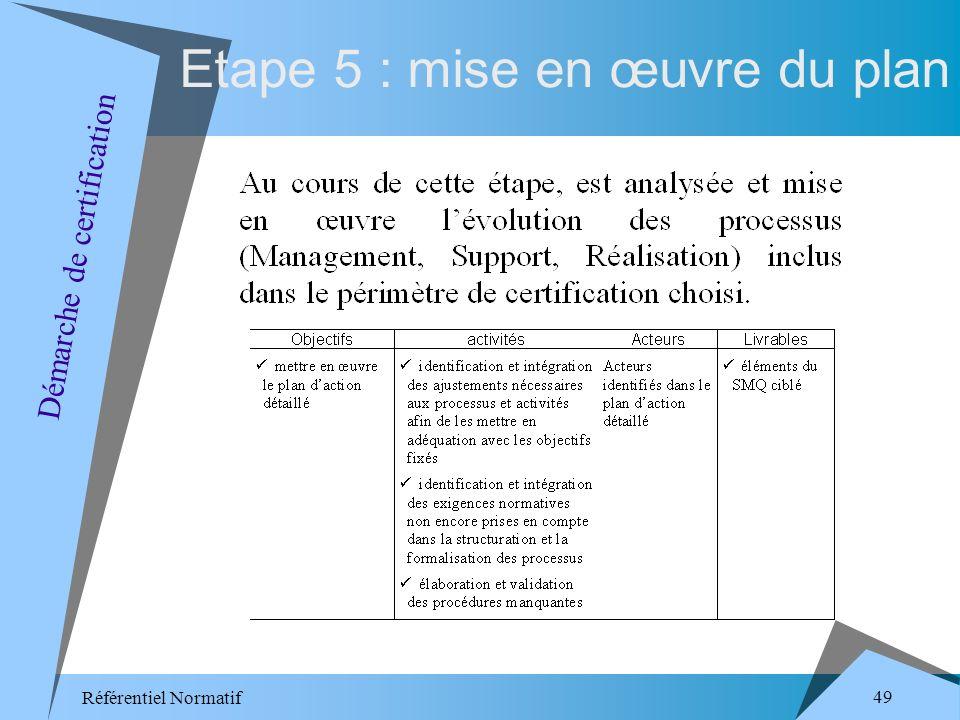 Référentiel Normatif 49 Etape 5 : mise en œuvre du plan Démarche de certification