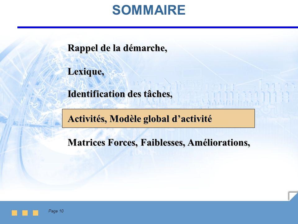 Page 10 SOMMAIRE Lexique, Identification des tâches, Activités, Modèle global dactivité Matrices Forces, Faiblesses, Améliorations, Rappel de la démar